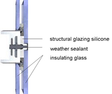 8.1.2.2-Structural-glazing-façades_02